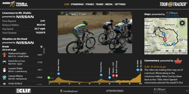 Experience watching ATOC tour tracker
