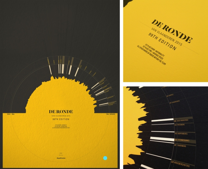 DE-RONDE-Yellow All